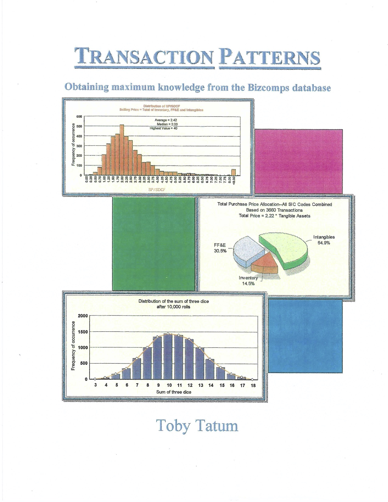 Transaction Patterns cover